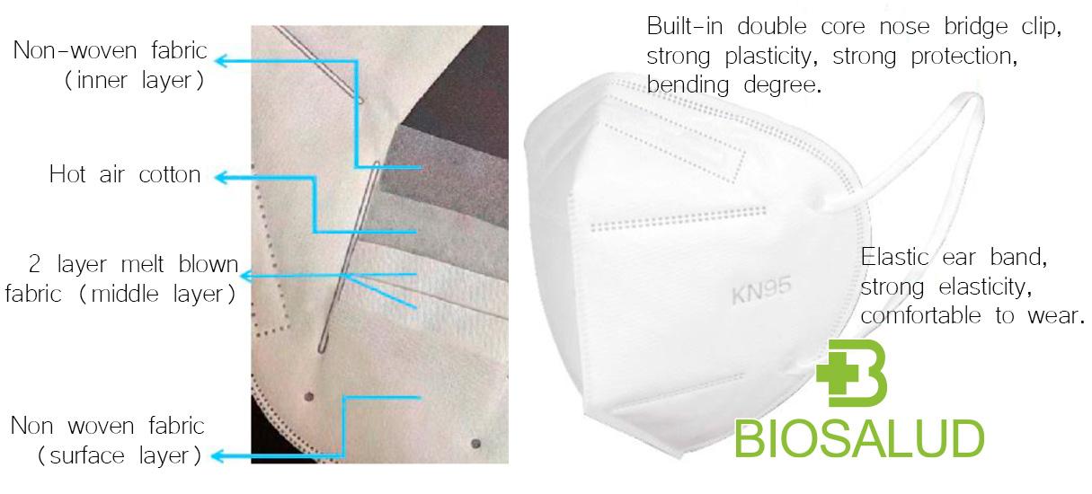 KN95-biosalud